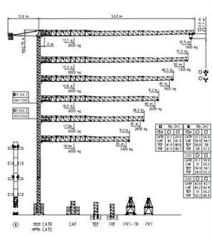 Everwilling Cranes Pty Ltd