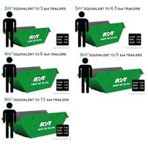 Logo of AOT Skip Bins